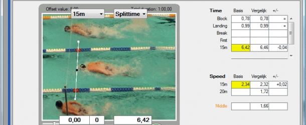 SwimWatch Race Analyzer